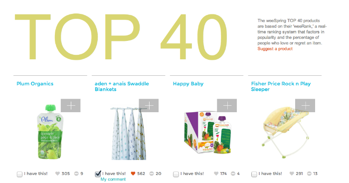 #weeSpring - #baby #gear recommended by your friends. Interview with founder Allyson Downey at brunchwithmybaby.com