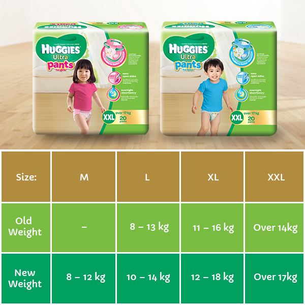 ed08cb5a52 GIVEAWAY  Win one of two Huggies Ultra Pants hampers (+ free samples ...